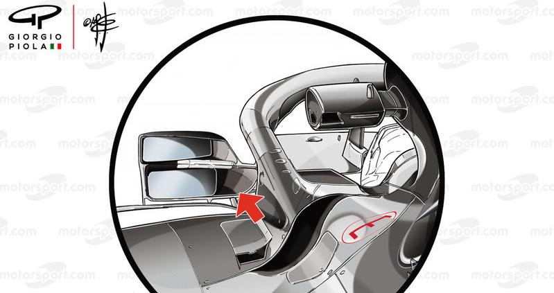 FIA sazvala sastanak momčadi radi sigurnosti retrovizora