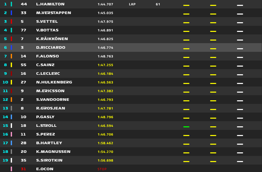 Lewis Hamilton pobjednik VN Singapura