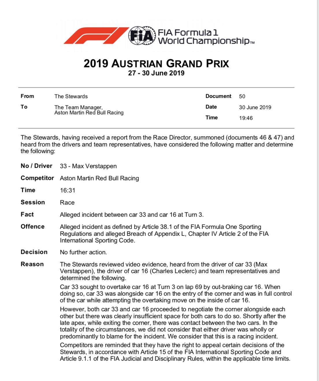 Službeno: Verstappen zadržao pobjedu!